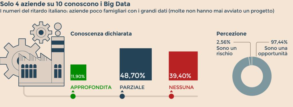 grafico_bigdata-01